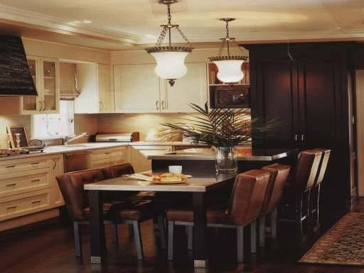 Kitchen Decor Home Security Systems