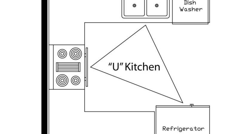 Kitchen Work Triangle Momentum Construction