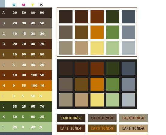 Projectncy Little Beauty Diary Earth Tones