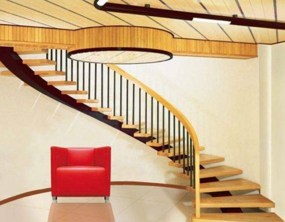 Top Five Best Staircase Designs
